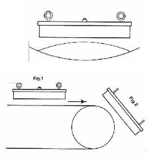 CM3 Conveyor Magnet Diagram