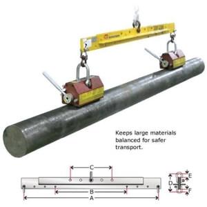 lifting-magnets-diagrams